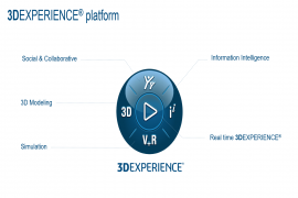 3DEXPERIENCE PLATFORM –  A BREAKTHROUGH OF TECHNOLOGY