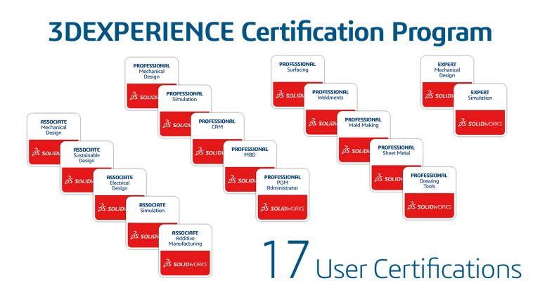 17-user-certifications-768x430